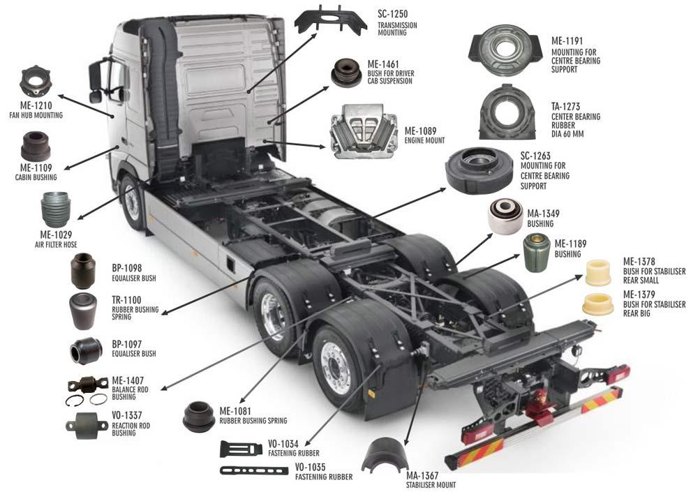 انواع قطعات لاستیکی خودروهای سنگین