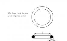 انواع اورینگ - انواع Oring - استانداردهای انواع اورینگ oring