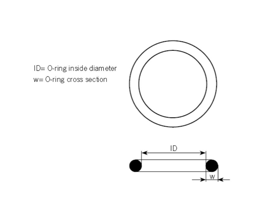 Screen Shot 2018 01 30 at 6.42.38 PM - انواع اورینگ - انواع Oring - استانداردهای انواع اورینگ oring